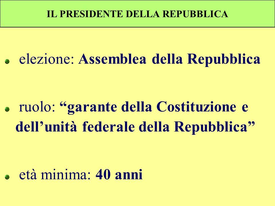 IL PRESIDENTE DELLA REPUBBLICA elezione: Assemblea della Repubblica ruolo: garante della Costituzione e dellunità federale della Repubblica età minima