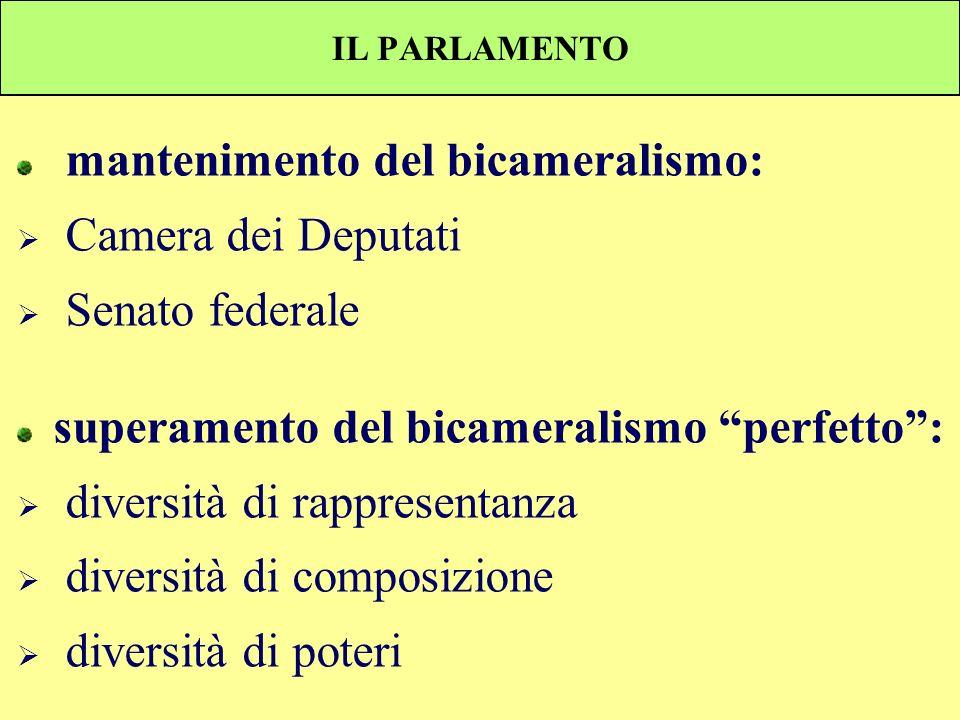 IL PARLAMENTO mantenimento del bicameralismo: Camera dei Deputati Senato federale superamento del bicameralismo perfetto: diversità di rappresentanza