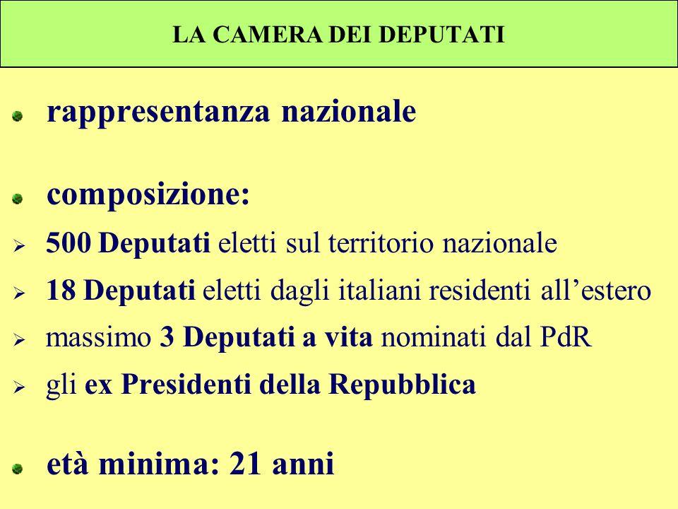 LA CAMERA DEI DEPUTATI rappresentanza nazionale composizione: 500 Deputati eletti sul territorio nazionale 18 Deputati eletti dagli italiani residenti