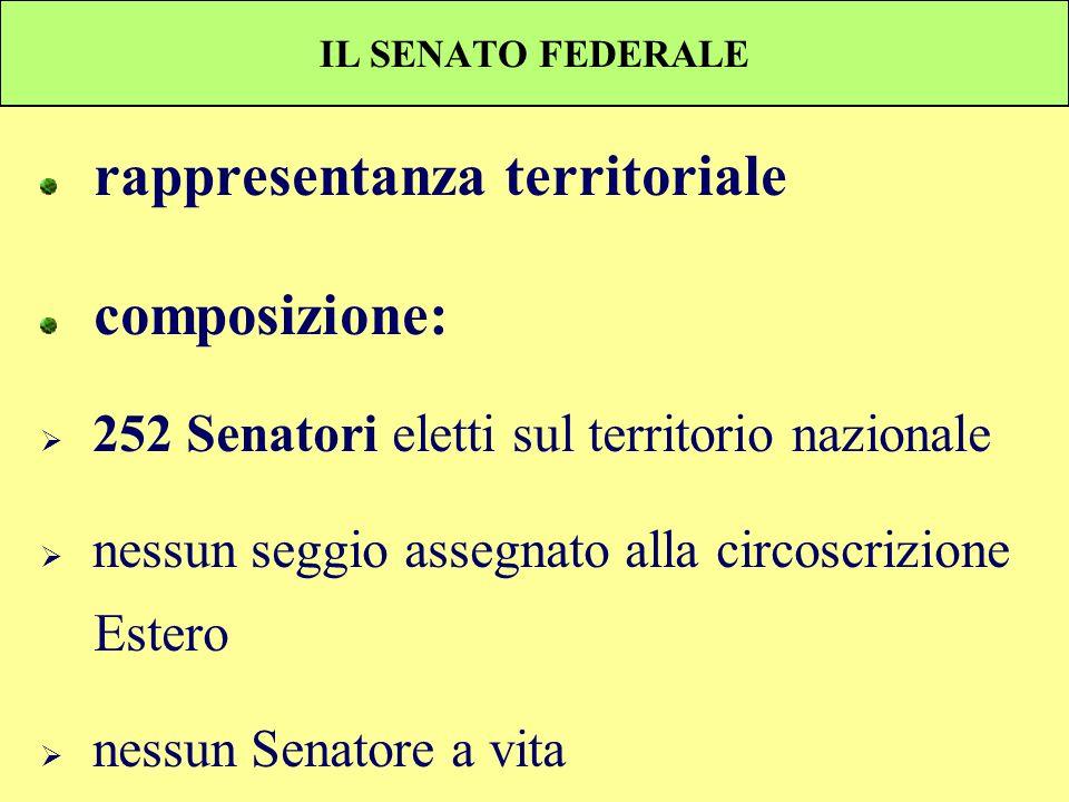IL SENATO FEDERALE rappresentanza territoriale composizione: 252 Senatori eletti sul territorio nazionale nessun seggio assegnato alla circoscrizione