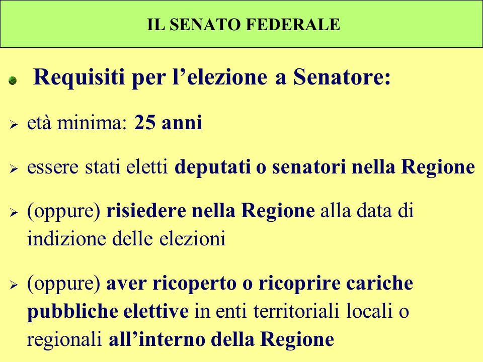 IL SENATO FEDERALE Requisiti per lelezione a Senatore: età minima: 25 anni essere stati eletti deputati o senatori nella Regione (oppure) risiedere ne