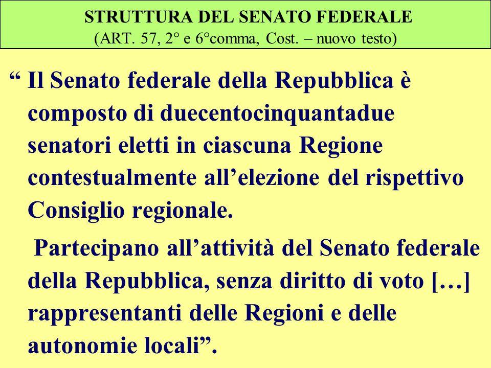 STRUTTURA DEL SENATO FEDERALE (ART. 57, 2° e 6°comma, Cost. – nuovo testo) Il Senato federale della Repubblica è composto di duecentocinquantadue sena