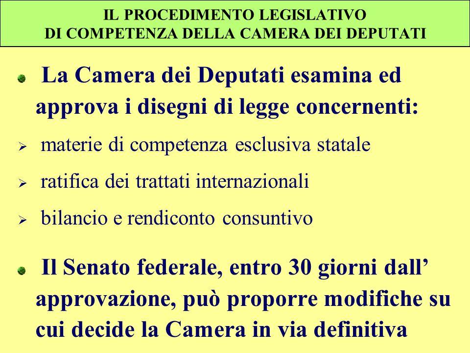 IL PROCEDIMENTO LEGISLATIVO DI COMPETENZA DELLA CAMERA DEI DEPUTATI La Camera dei Deputati esamina ed approva i disegni di legge concernenti: materie