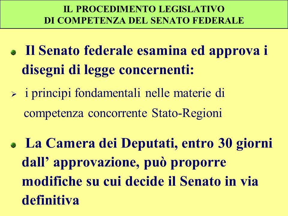 IL PROCEDIMENTO LEGISLATIVO DI COMPETENZA DEL SENATO FEDERALE Il Senato federale esamina ed approva i disegni di legge concernenti: i principi fondame