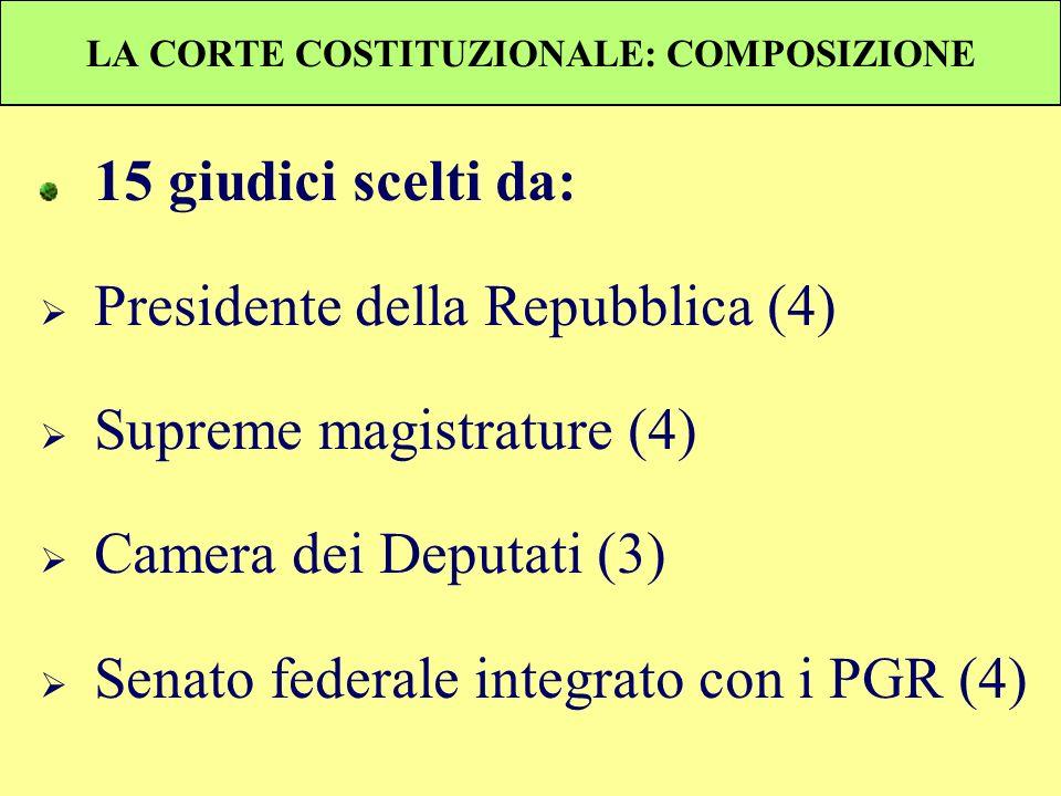 LA CORTE COSTITUZIONALE: COMPOSIZIONE 15 giudici scelti da: Presidente della Repubblica (4) Supreme magistrature (4) Camera dei Deputati (3) Senato fe