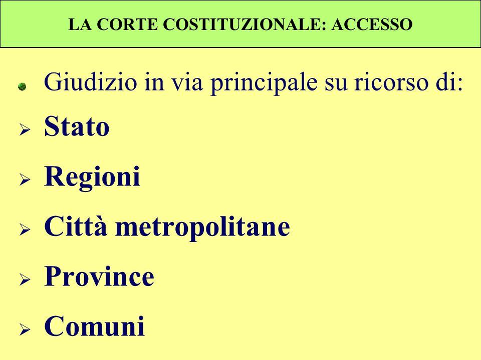 LA CORTE COSTITUZIONALE: ACCESSO Giudizio in via principale su ricorso di: Stato Regioni Città metropolitane Province Comuni