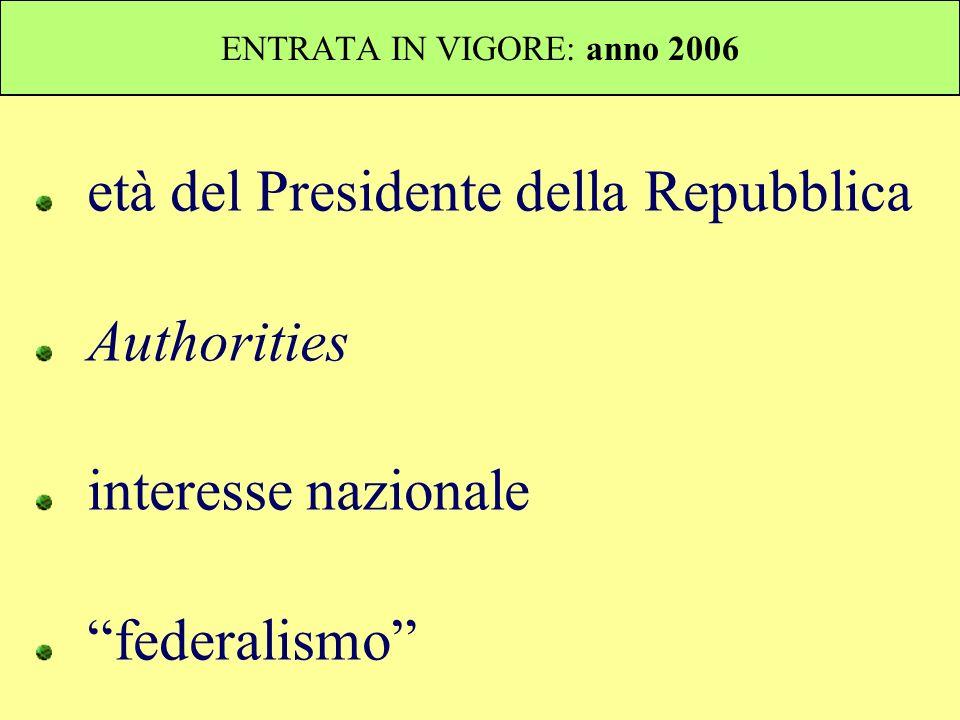ENTRATA IN VIGORE: anno 2006 età del Presidente della Repubblica Authorities interesse nazionale federalismo