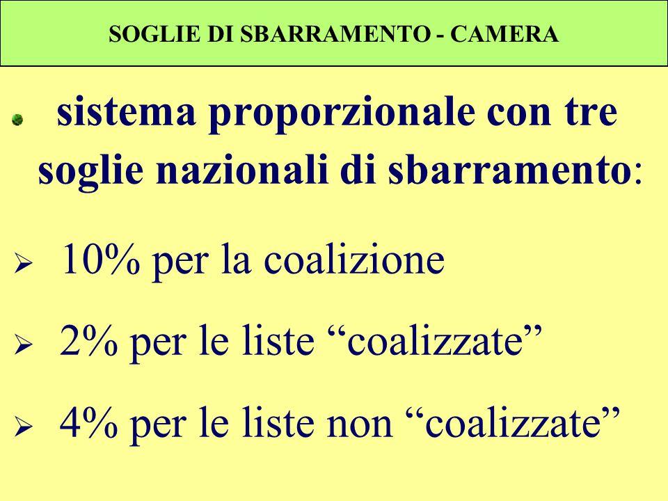SOGLIE DI SBARRAMENTO - CAMERA sistema proporzionale con tre soglie nazionali di sbarramento: 10% per la coalizione 2% per le liste coalizzate 4% per