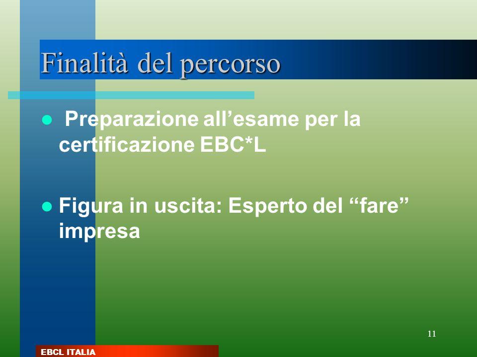 EBCL ITALIA Finalità del percorso Preparazione allesame per la certificazione EBC*L Figura in uscita: Esperto del fare impresa 11
