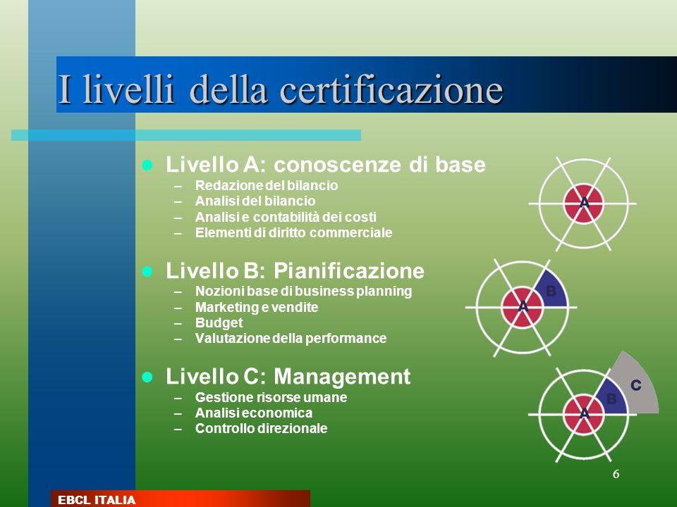 EBCL ITALIA 6 I livelli della certificazione Livello A: conoscenze di base –Redazione del bilancio –Analisi del bilancio –Analisi e contabilità dei co