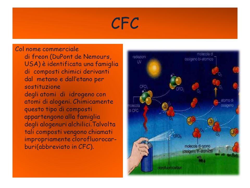 Buco nell ozono Lo strato di ozono è uno schermo fondamentale per l'intercettazione di radiazioni letali per la vita sulla terra, e la sua formazione