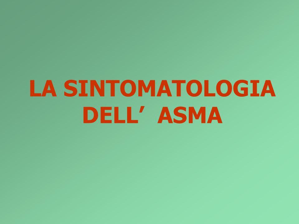 LA SINTOMATOLOGIA DELL ASMA