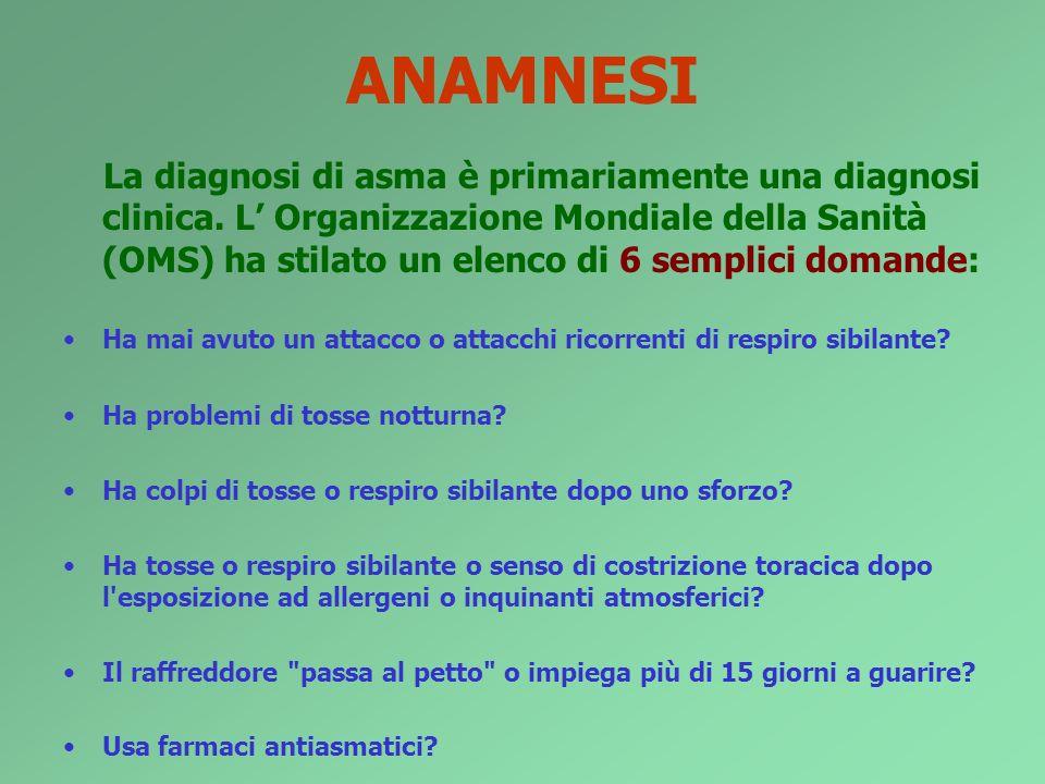 ANAMNESI La diagnosi di asma è primariamente una diagnosi clinica. L Organizzazione Mondiale della Sanità (OMS) ha stilato un elenco di 6 semplici dom