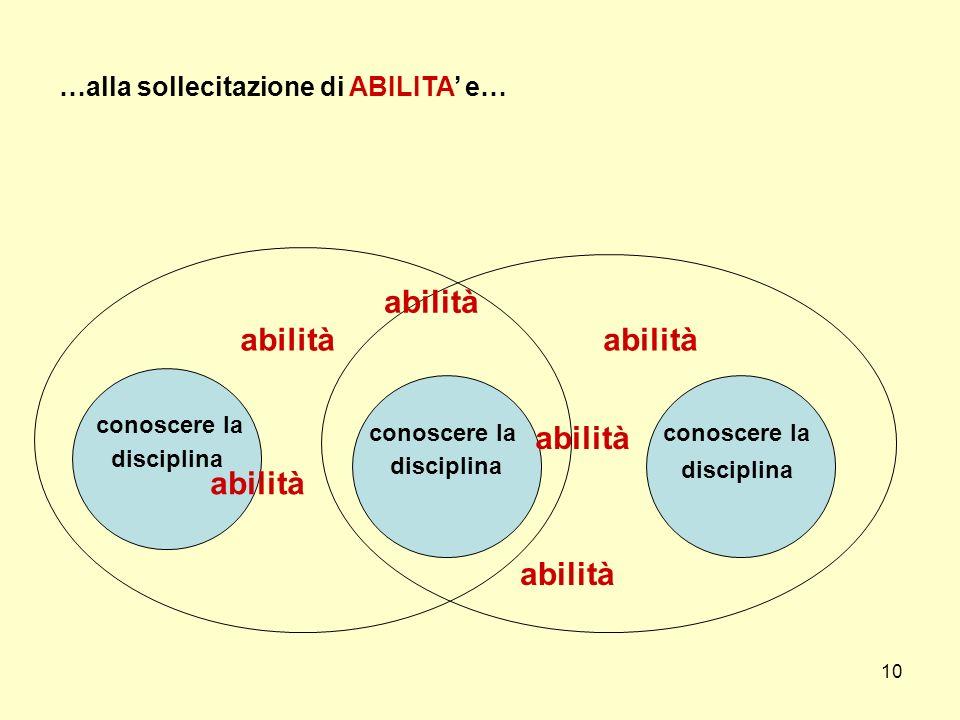 10 disciplina abilità …alla sollecitazione di ABILITA e… abilità conoscere la
