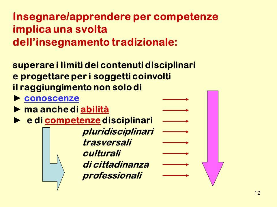 12 Insegnare/apprendere per competenze implica una svolta dellinsegnamento tradizionale: superare i limiti dei contenuti disciplinari e progettare per