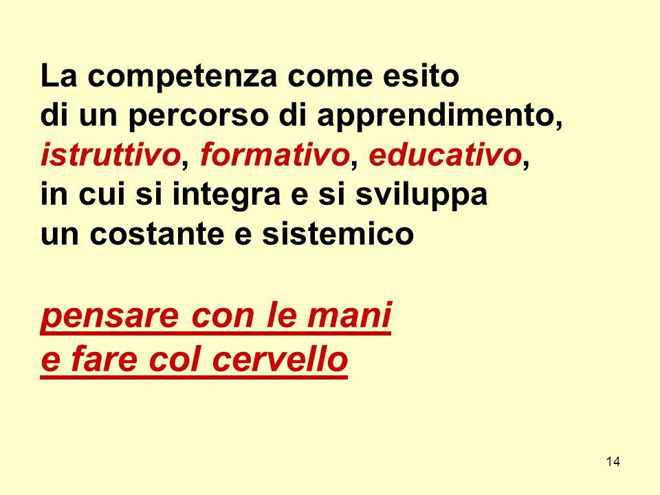 14 La competenza come esito di un percorso di apprendimento, istruttivo, formativo, educativo, in cui si integra e si sviluppa un costante e sistemico
