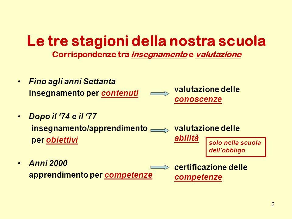 2 Le tre stagioni della nostra scuola Corrispondenze tra insegnamento e valutazione Fino agli anni Settanta insegnamento per contenuti Dopo il 74 e il
