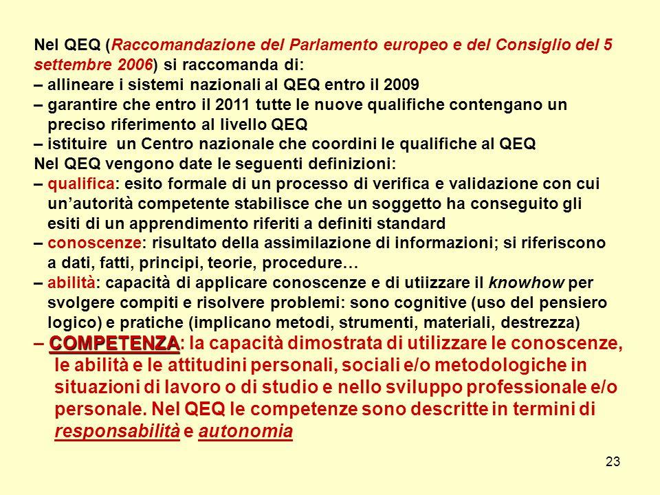 23 COMPETENZA Nel QEQ (Raccomandazione del Parlamento europeo e del Consiglio del 5 settembre 2006) si raccomanda di: – allineare i sistemi nazionali