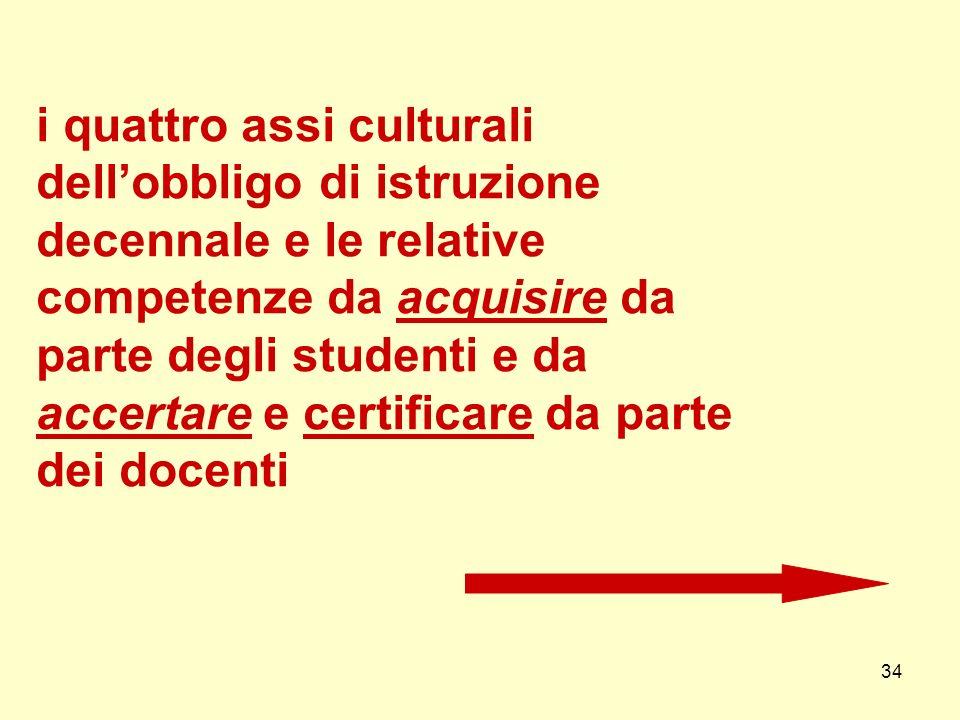 34 i quattro assi culturali dellobbligo di istruzione decennale e le relative competenze da acquisire da parte degli studenti e da accertare e certifi