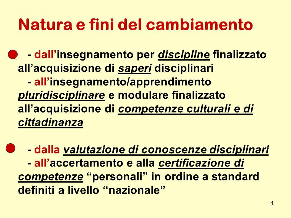 4 Natura e fini del cambiamento - dallinsegnamento per discipline finalizzato allacquisizione di saperi disciplinari - allinsegnamento/apprendimento p