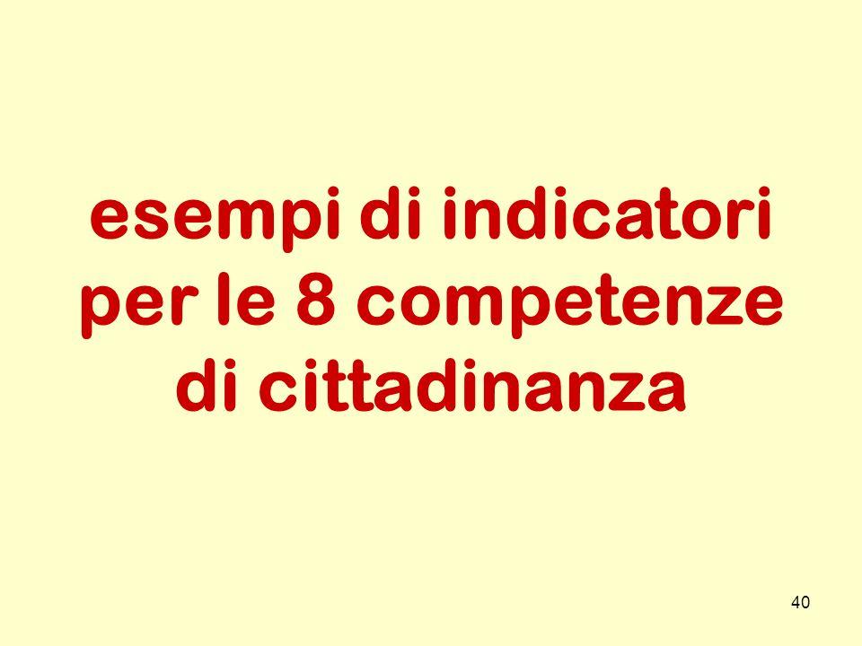 40 esempi di indicatori per le 8 competenze di cittadinanza