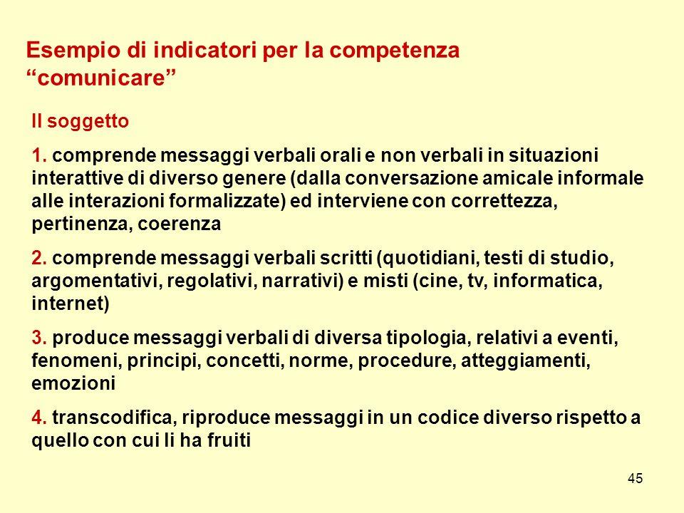 45 Esempio di indicatori per la competenza comunicare Il soggetto 1. comprende messaggi verbali orali e non verbali in situazioni interattive di diver