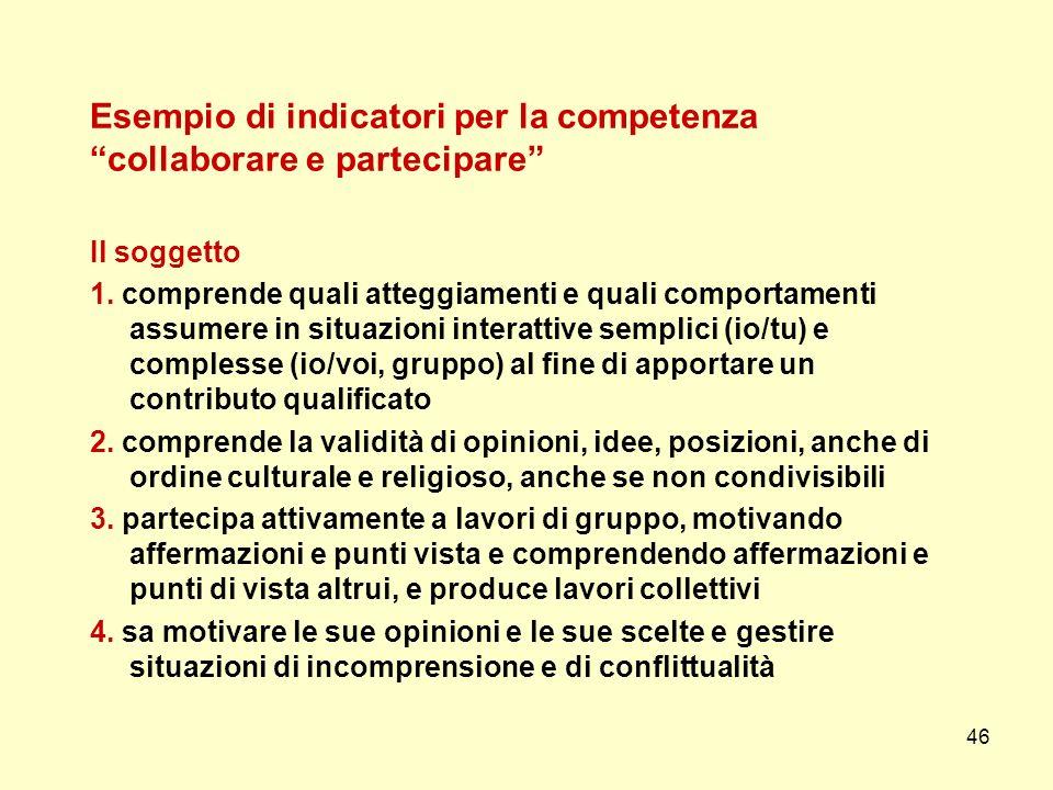 46 Esempio di indicatori per la competenza collaborare e partecipare Il soggetto 1. comprende quali atteggiamenti e quali comportamenti assumere in si