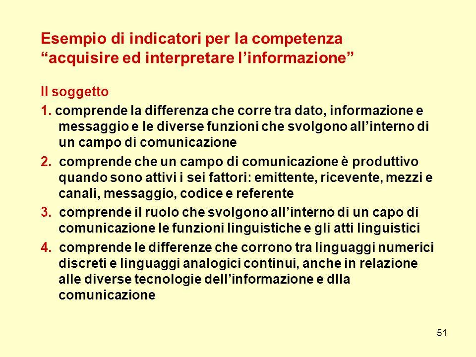 51 Esempio di indicatori per la competenza acquisire ed interpretare linformazione Il soggetto 1. comprende la differenza che corre tra dato, informaz