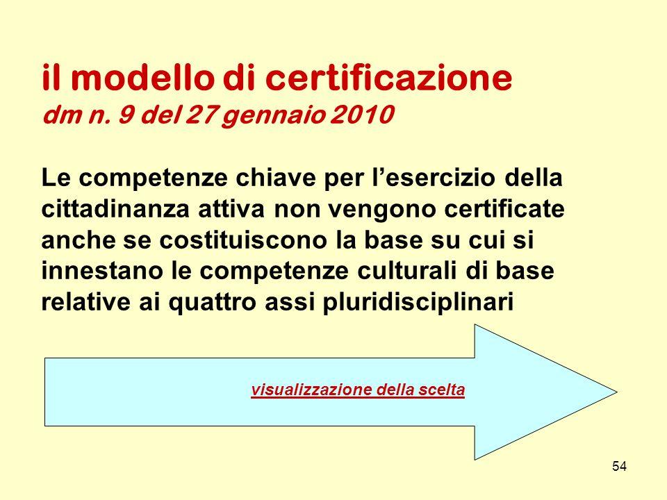 54 il modello di certificazione dm n. 9 del 27 gennaio 2010 Le competenze chiave per lesercizio della cittadinanza attiva non vengono certificate anch