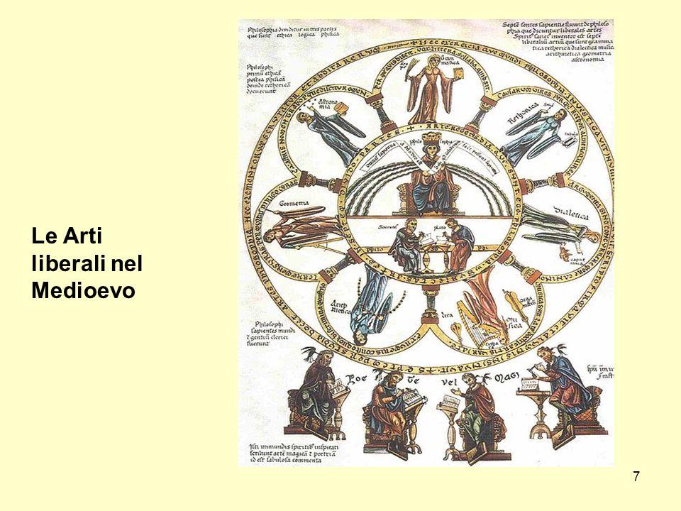 8 artes sermocinales artes reales Con il metodo sperimentale, introdotto da Galileo, lorganizzazione medievale del sapere viene liquidata e nascono le nuove scienze… e le nuove discipline.