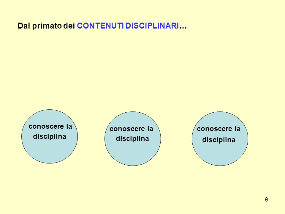 9 disciplina Dal primato dei CONTENUTI DISCIPLINARI… conoscere la