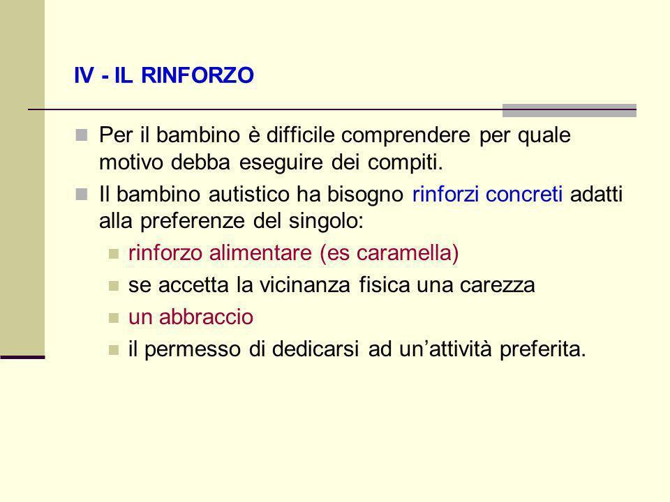 IV - IL RINFORZO Per il bambino è difficile comprendere per quale motivo debba eseguire dei compiti.