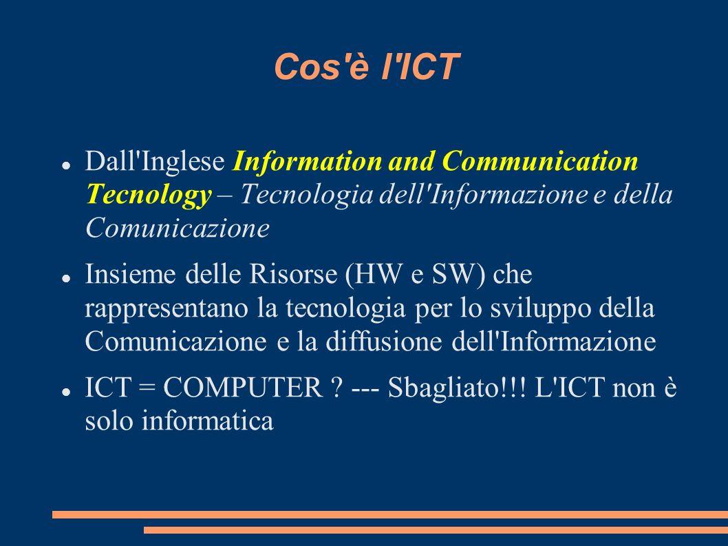 Cos è l ICT Dall Inglese Information and Communication Tecnology – Tecnologia dell Informazione e della Comunicazione Insieme delle Risorse (HW e SW) che rappresentano la tecnologia per lo sviluppo della Comunicazione e la diffusione dell Informazione ICT = COMPUTER .