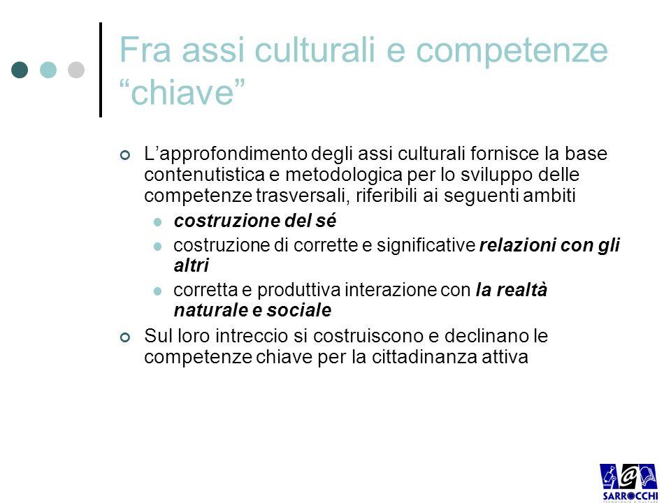 Fra assi culturali e competenze chiave Lapprofondimento degli assi culturali fornisce la base contenutistica e metodologica per lo sviluppo delle comp