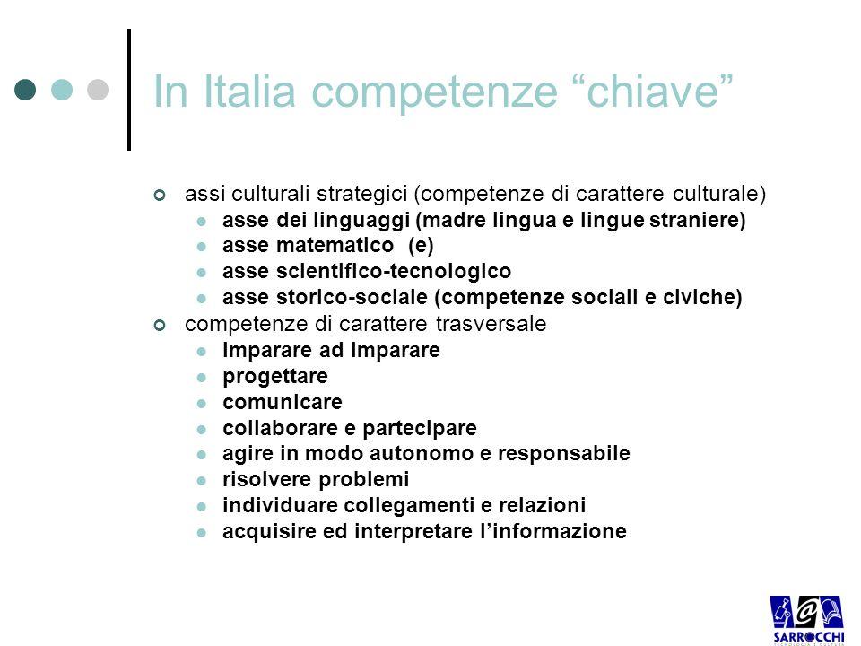 In Italia competenze chiave assi culturali strategici (competenze di carattere culturale) asse dei linguaggi (madre lingua e lingue straniere) asse ma
