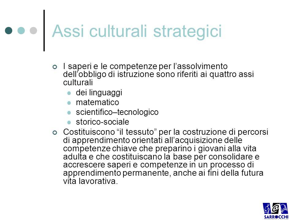 Assi culturali strategici I saperi e le competenze per lassolvimento dellobbligo di istruzione sono riferiti ai quattro assi culturali dei linguaggi m