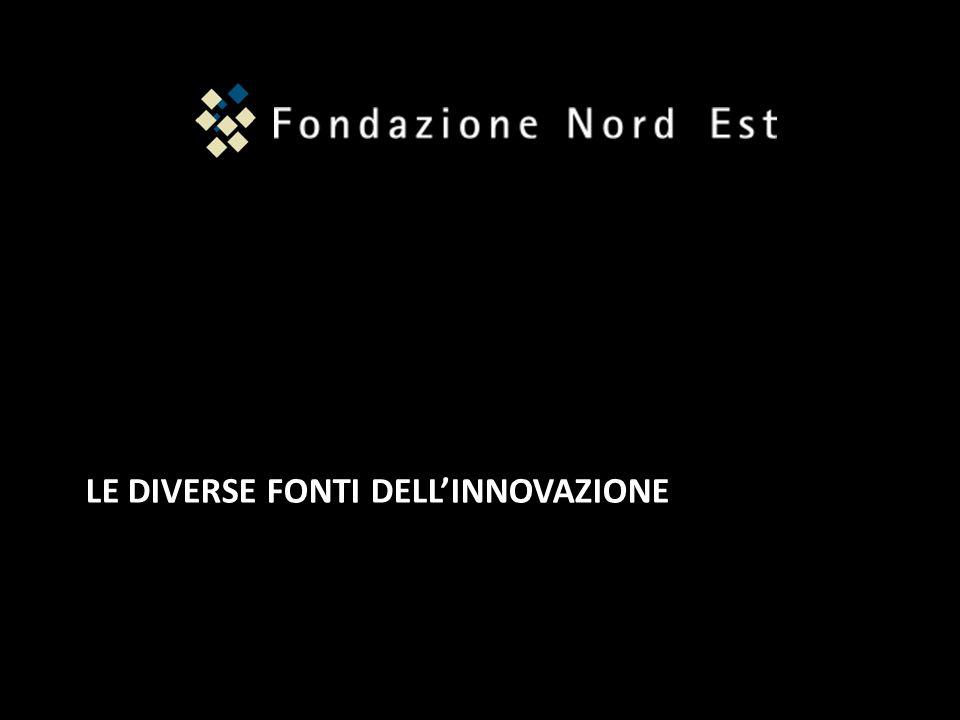 LE DIVERSE FONTI DELLINNOVAZIONE