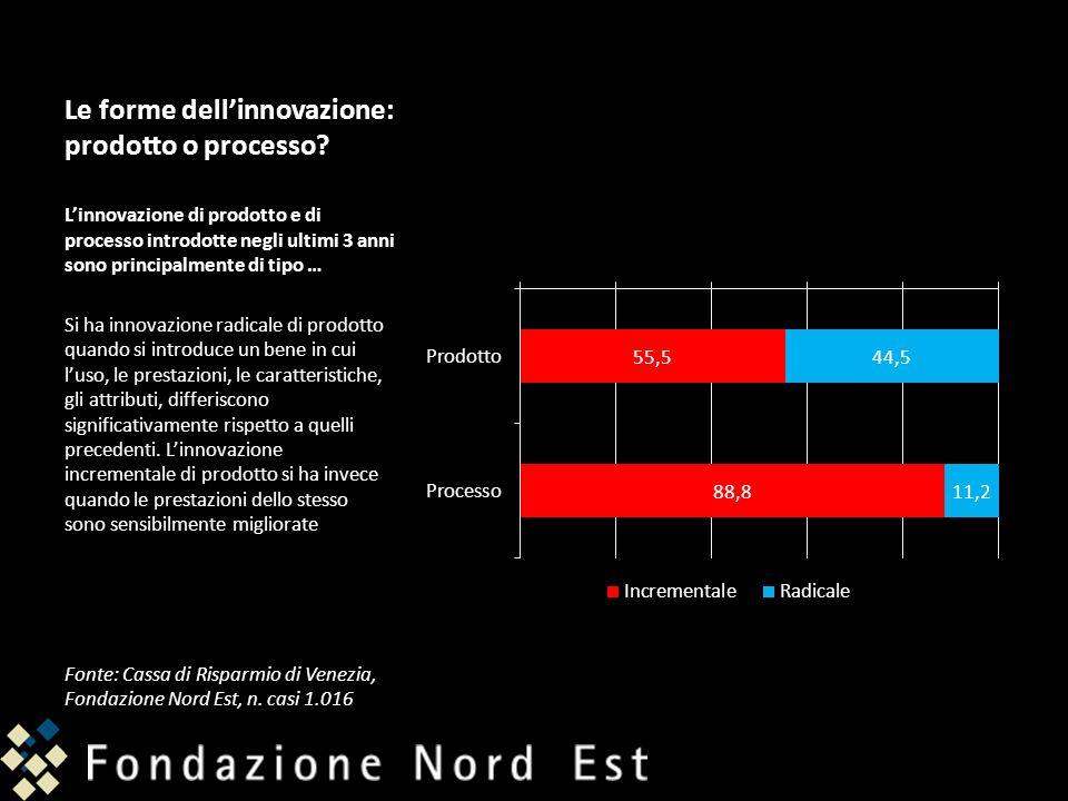 Le forme dellinnovazione: prodotto o processo? Linnovazione di prodotto e di processo introdotte negli ultimi 3 anni sono principalmente di tipo … Si