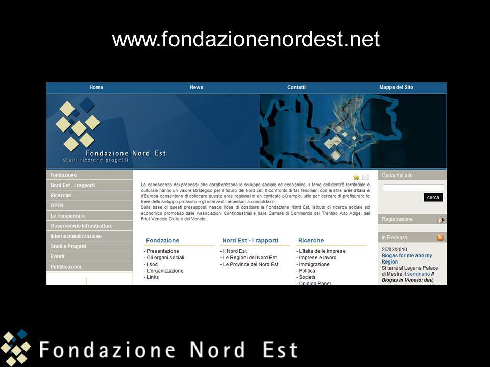 www.fondazionenordest.net
