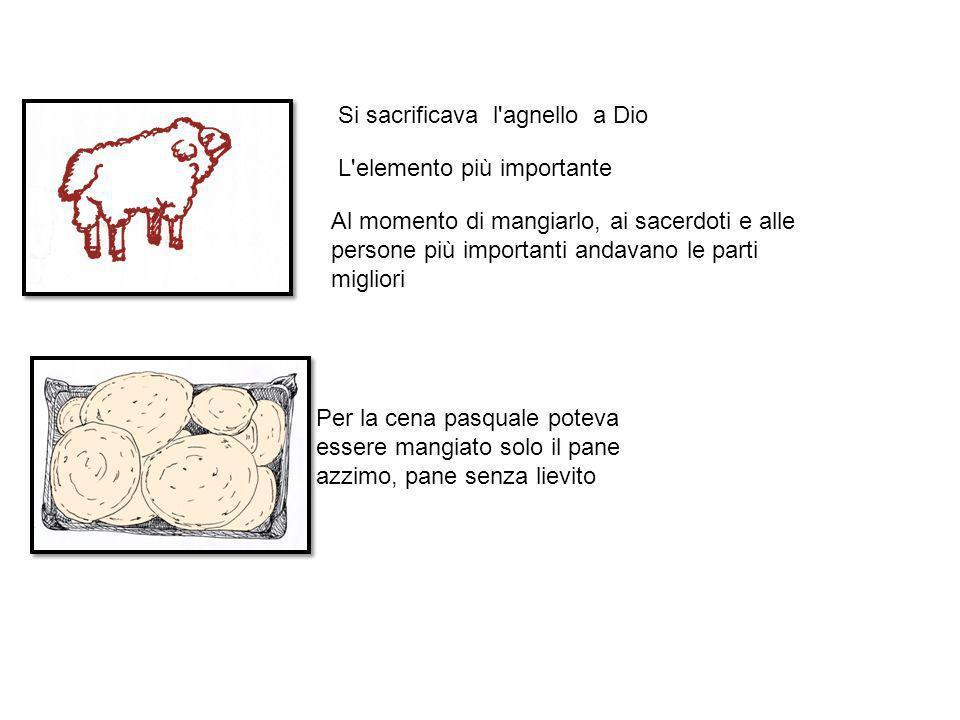 Per la cena pasquale poteva essere mangiato solo il pane azzimo, pane senza lievito Si sacrificava l'agnello a Dio Al momento di mangiarlo, ai sacerdo