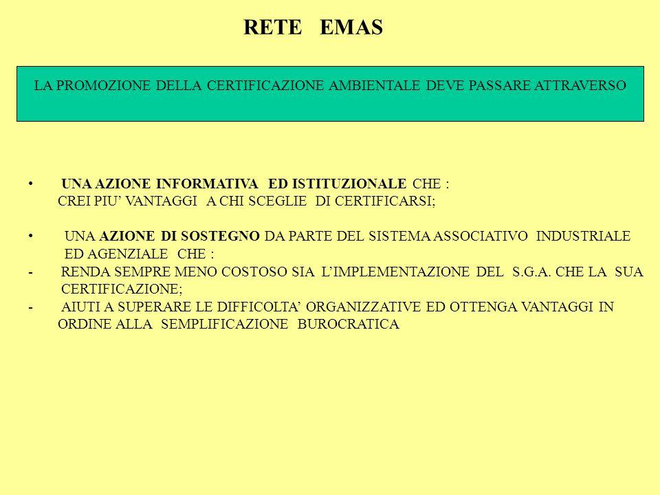 UNA AZIONE INFORMATIVA ED ISTITUZIONALE CHE : CREI PIU VANTAGGI A CHI SCEGLIE DI CERTIFICARSI; UNA AZIONE DI SOSTEGNO DA PARTE DEL SISTEMA ASSOCIATIVO INDUSTRIALE ED AGENZIALE CHE : -RENDA SEMPRE MENO COSTOSO SIA LIMPLEMENTAZIONE DEL S.G.A.