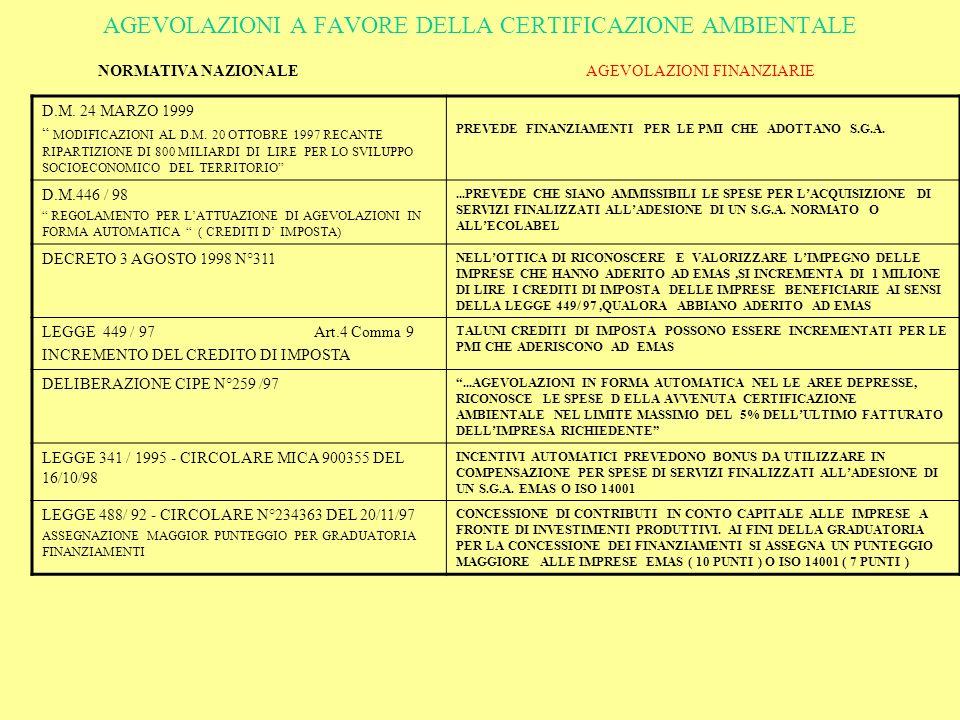 AGEVOLAZIONI A FAVORE DELLA CERTIFICAZIONE AMBIENTALE D.M.