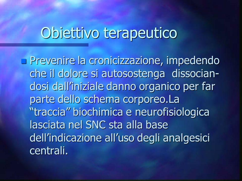 Obiettivo terapeutico n Prevenire la cronicizzazione, impedendo che il dolore si autosostenga dissocian- dosi dalliniziale danno organico per far part