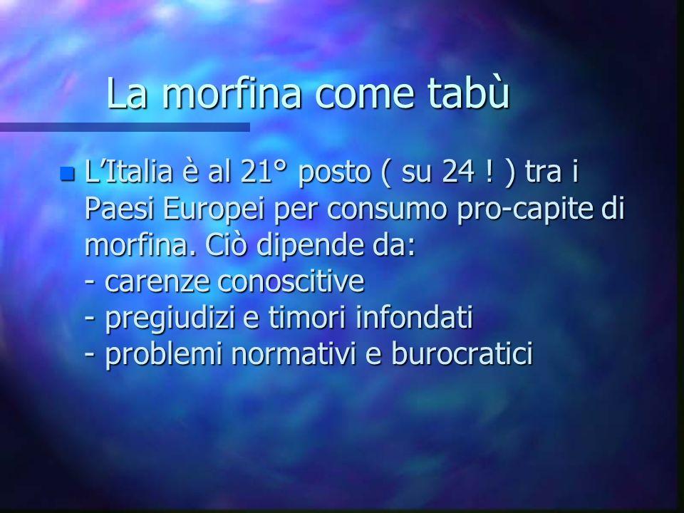 La morfina come tabù n LItalia è al 21° posto ( su 24 ! ) tra i Paesi Europei per consumo pro-capite di morfina. Ciò dipende da: - carenze conoscitive