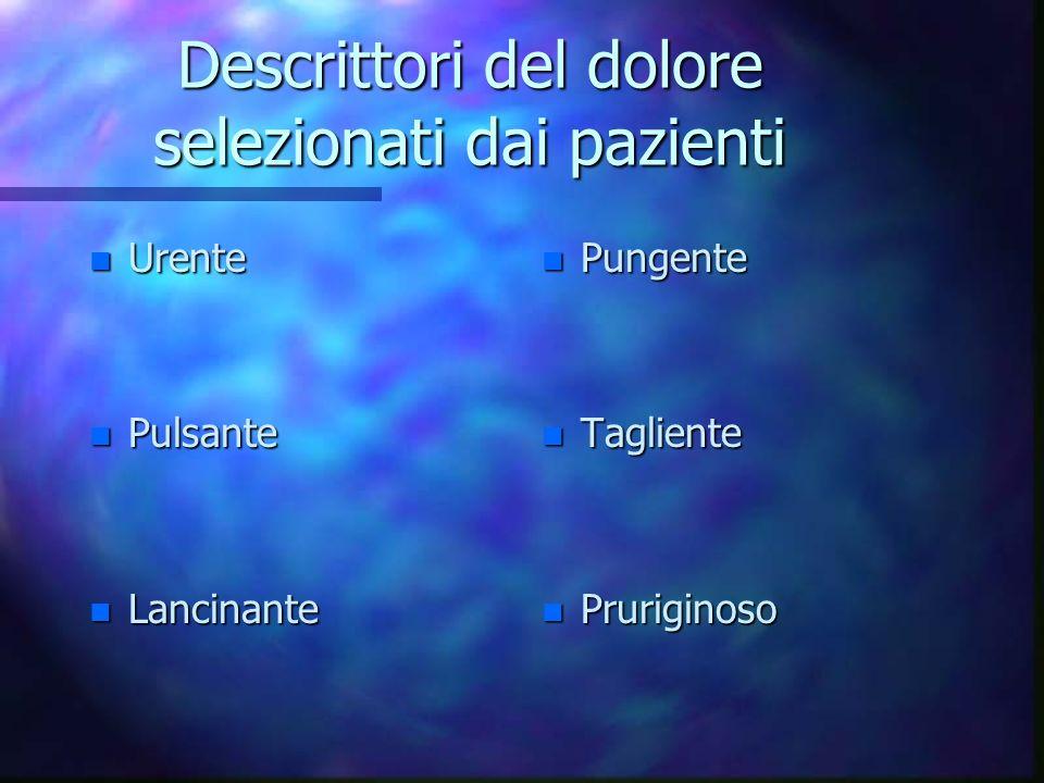 Descrittori del dolore selezionati dai pazienti n Urente n Pulsante n Lancinante n Pungente n Tagliente n Pruriginoso