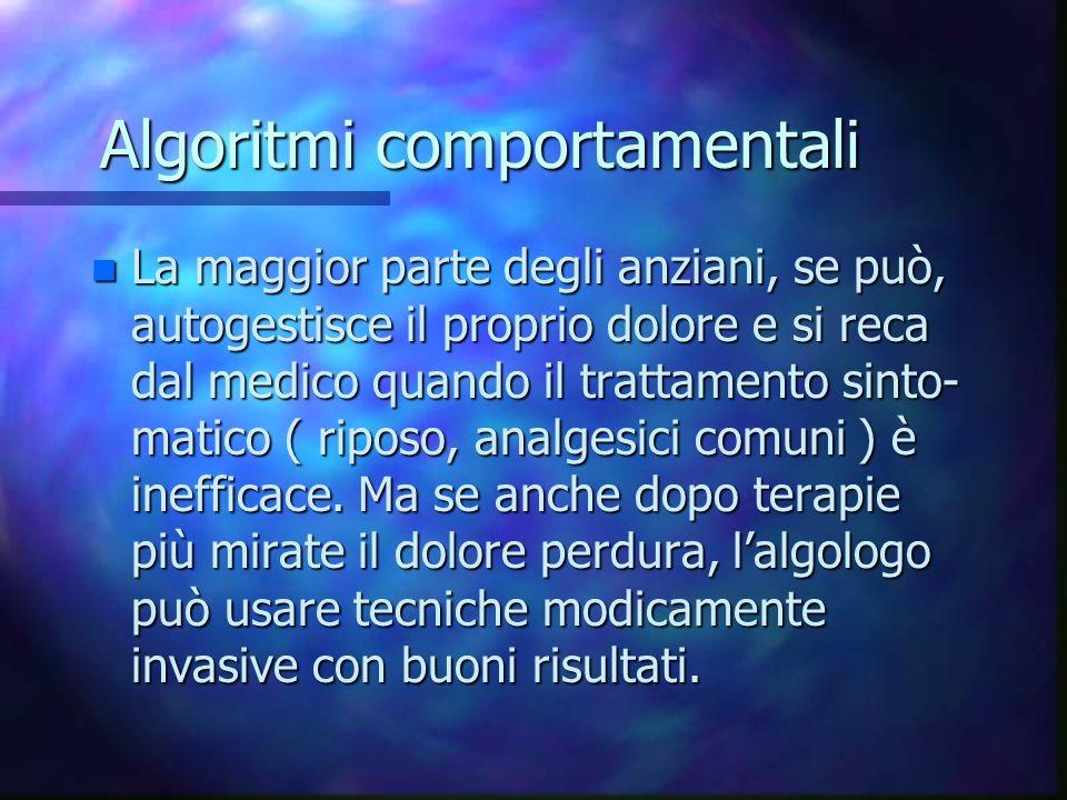 Algoritmi comportamentali n La maggior parte degli anziani, se può, autogestisce il proprio dolore e si reca dal medico quando il trattamento sinto- m