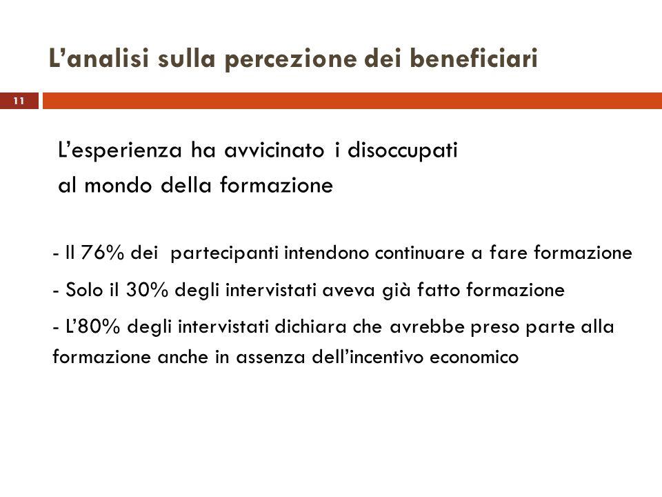 11 Lanalisi sulla percezione dei beneficiari Lesperienza ha avvicinato i disoccupati al mondo della formazione - Il 76% dei partecipanti intendono con