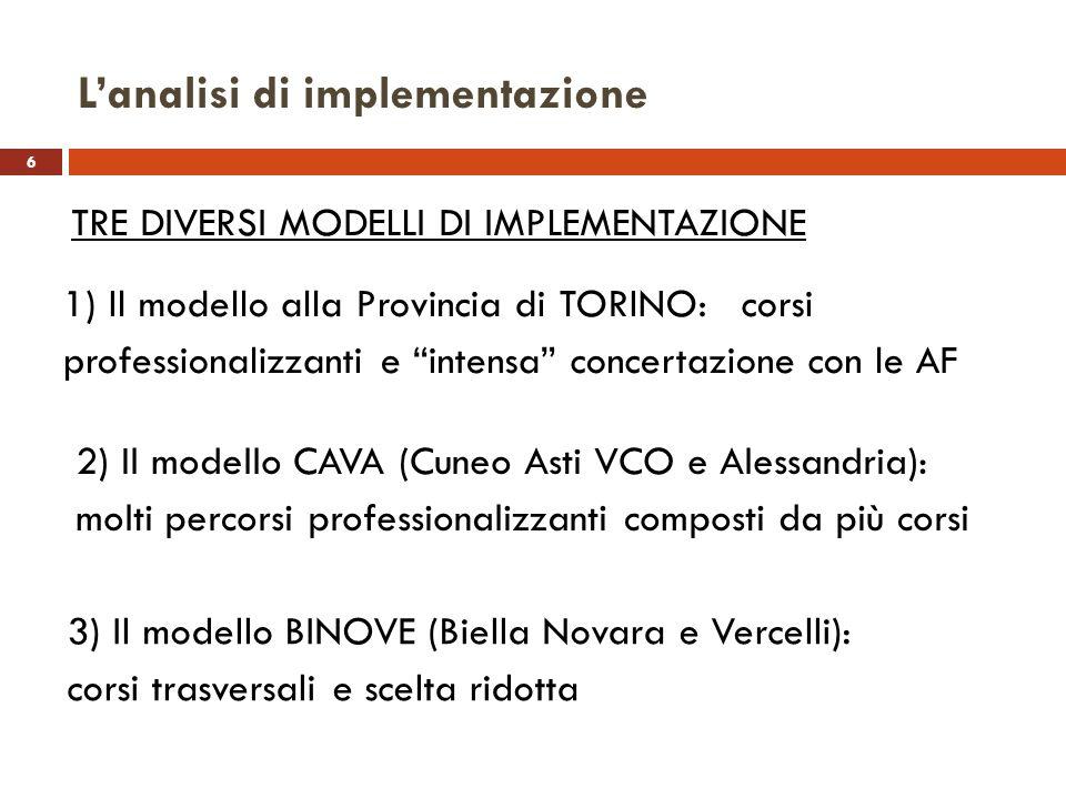6 Lanalisi di implementazione TRE DIVERSI MODELLI DI IMPLEMENTAZIONE 1) Il modello alla Provincia di TORINO: corsi professionalizzanti e intensa conce