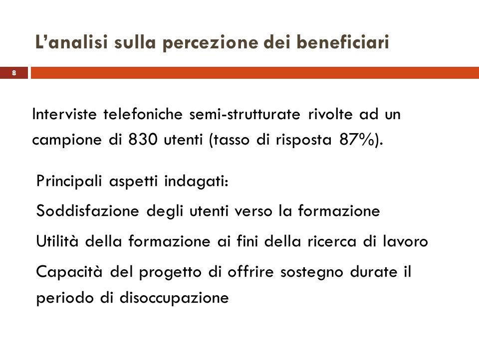 8 Lanalisi sulla percezione dei beneficiari Interviste telefoniche semi-strutturate rivolte ad un campione di 830 utenti (tasso di risposta 87%). Prin
