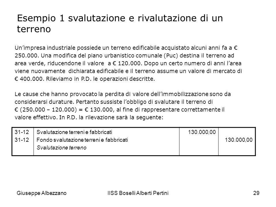 Giuseppe AlbezzanoIISS Boselli Alberti Pertini30 In seguito, venendo a mancare il motivo della svalutazione, sorge lobbligo di rivalutare il terreno in modo da ripristinare il precedente costo storico.